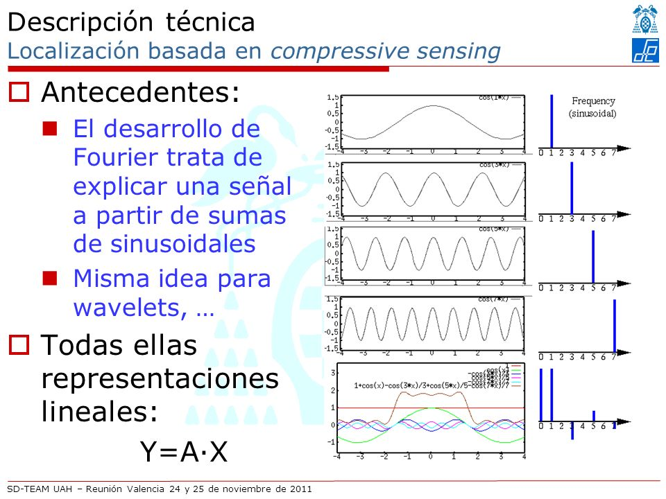 SD-TEAM UAH – Reunión Valencia 24 y 25 de noviembre de 2011 Descripción técnica Localización basada en compressive sensing Antecedentes: El desarrollo de Fourier trata de explicar una señal a partir de sumas de sinusoidales Misma idea para wavelets, … Todas ellas representaciones lineales: Y=A·X