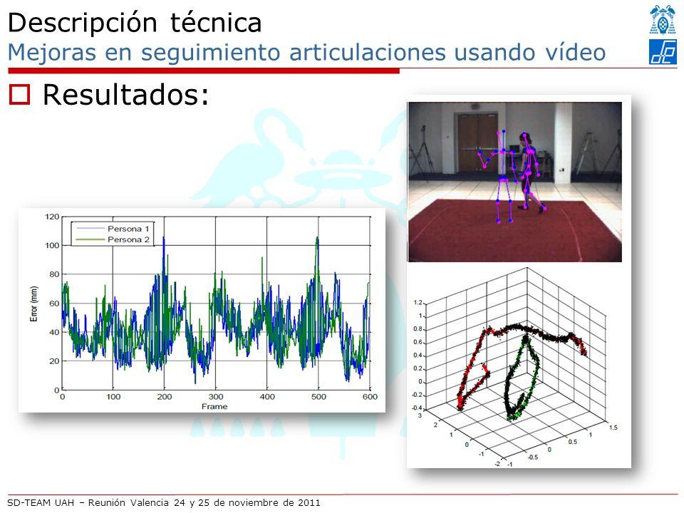 SD-TEAM UAH – Reunión Valencia 24 y 25 de noviembre de 2011 Descripción técnica Mejoras en seguimiento articulaciones usando vídeo Resultados: