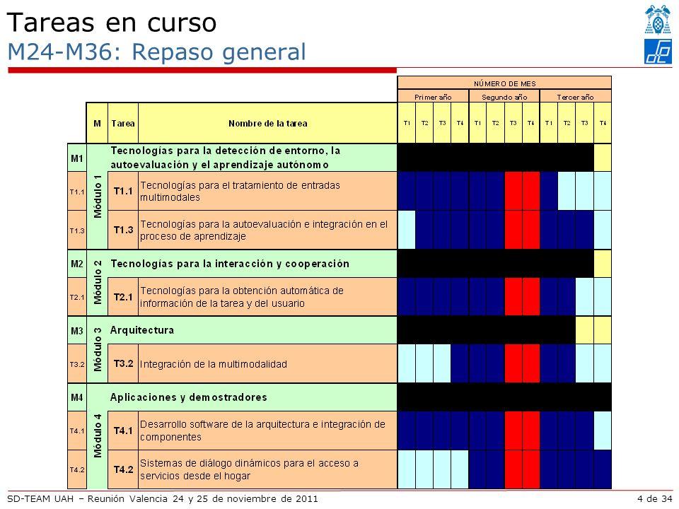 4 de 34SD-TEAM UAH – Reunión Valencia 24 y 25 de noviembre de 2011 Tareas en curso M24-M36: Repaso general