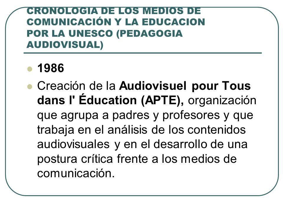 CRONOLOGIA DE LOS MEDIOS DE COMUNICACIÓN Y LA EDUCACION POR LA UNESCO (PEDAGOGIA AUDIOVISUAL) 1986 Creación de la Audiovisuel pour Tous dans l' Éducat
