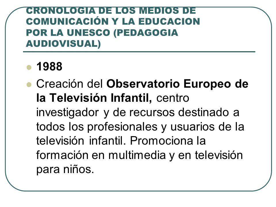 CRONOLOGIA DE LOS MEDIOS DE COMUNICACIÓN Y LA EDUCACION POR LA UNESCO (PEDAGOGIA AUDIOVISUAL) 1988 Creación del Observatorio Europeo de la Televisión