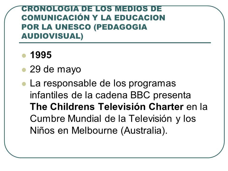 CRONOLOGIA DE LOS MEDIOS DE COMUNICACIÓN Y LA EDUCACION POR LA UNESCO (PEDAGOGIA AUDIOVISUAL) 1995 29 de mayo La responsable de los programas infantil