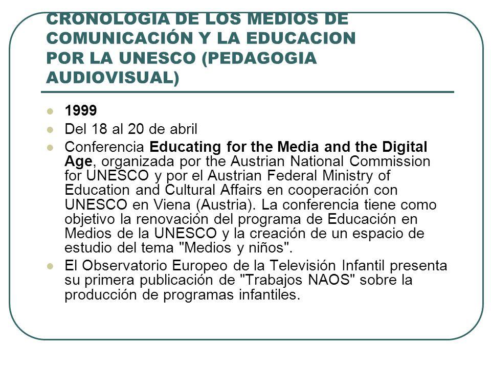 CRONOLOGIA DE LOS MEDIOS DE COMUNICACIÓN Y LA EDUCACION POR LA UNESCO (PEDAGOGIA AUDIOVISUAL) 1999 Del 18 al 20 de abril Conferencia Educating for the