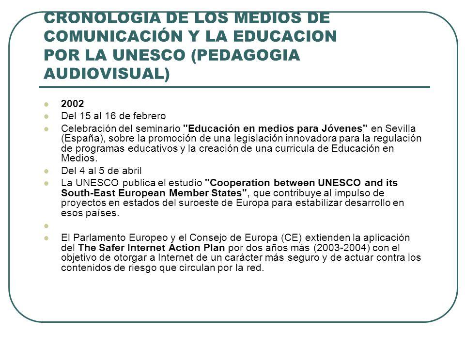 CRONOLOGIA DE LOS MEDIOS DE COMUNICACIÓN Y LA EDUCACION POR LA UNESCO (PEDAGOGIA AUDIOVISUAL) 2002 Del 15 al 16 de febrero Celebración del seminario