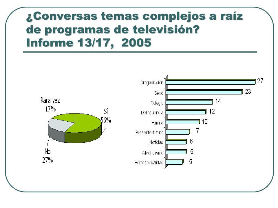 ¿Conversas temas complejos a raíz de programas de televisión? Informe 13/17, 2005