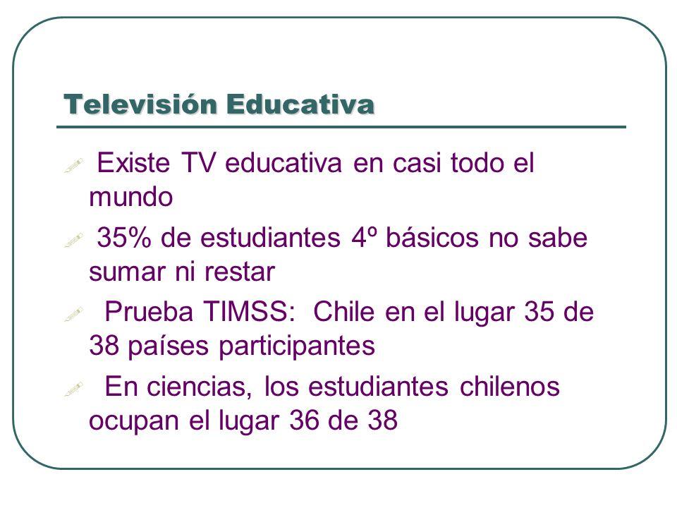Televisión Educativa Existe TV educativa en casi todo el mundo 35% de estudiantes 4º básicos no sabe sumar ni restar Prueba TIMSS: Chile en el lugar 3