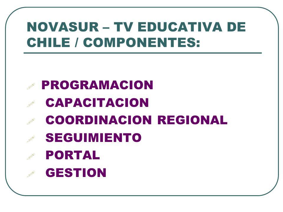 NOVASUR – TV EDUCATIVA DE CHILE / COMPONENTES: PROGRAMACION CAPACITACION COORDINACION REGIONAL SEGUIMIENTO PORTAL GESTION
