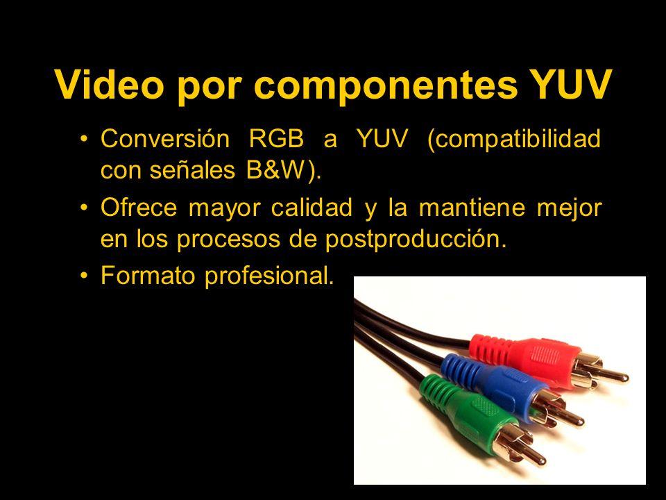 Video por componentes YUV Conversión RGB a YUV (compatibilidad con señales B&W).