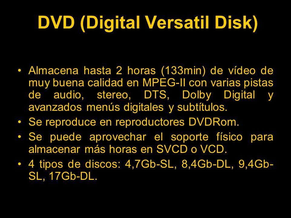 DVD (Digital Versatil Disk) Almacena hasta 2 horas (133min) de vídeo de muy buena calidad en MPEG-II con varias pistas de audio, stereo, DTS, Dolby Digital y avanzados menús digitales y subtítulos.