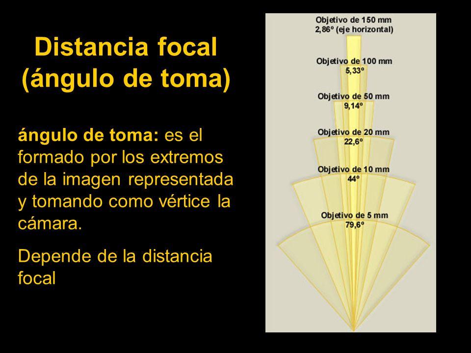 Distancia focal (ángulo de toma) ángulo de toma: es el formado por los extremos de la imagen representada y tomando como vértice la cámara.