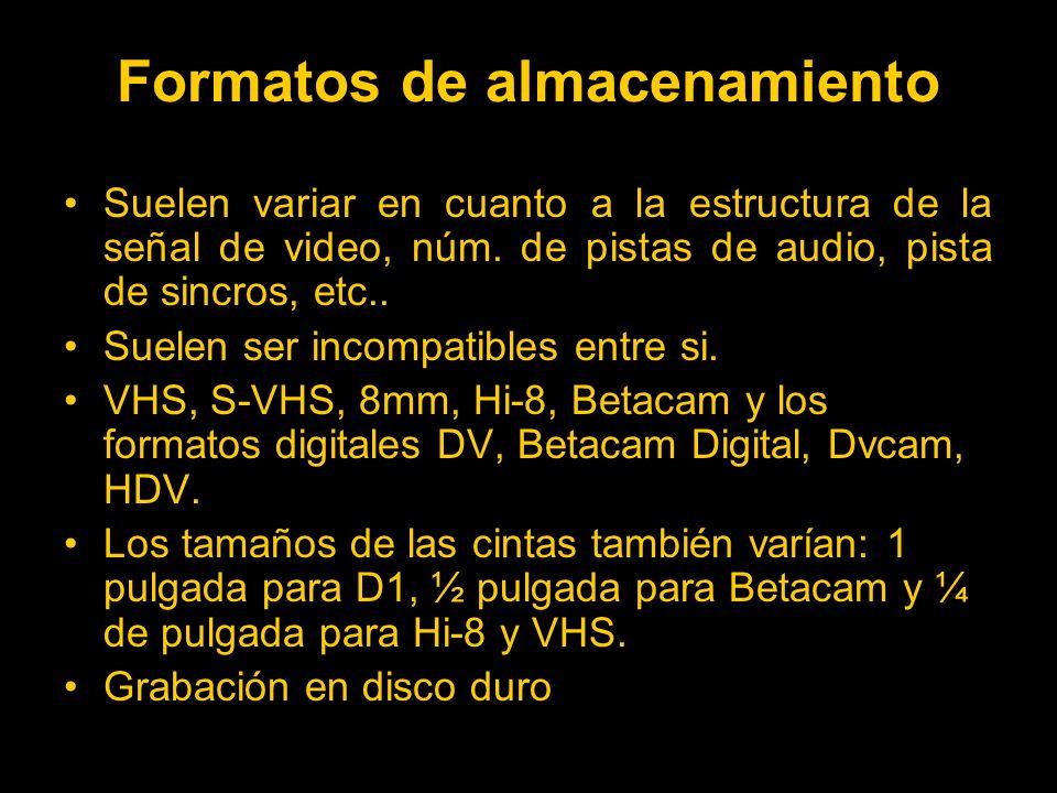 Formatos de almacenamiento Suelen variar en cuanto a la estructura de la señal de video, núm.