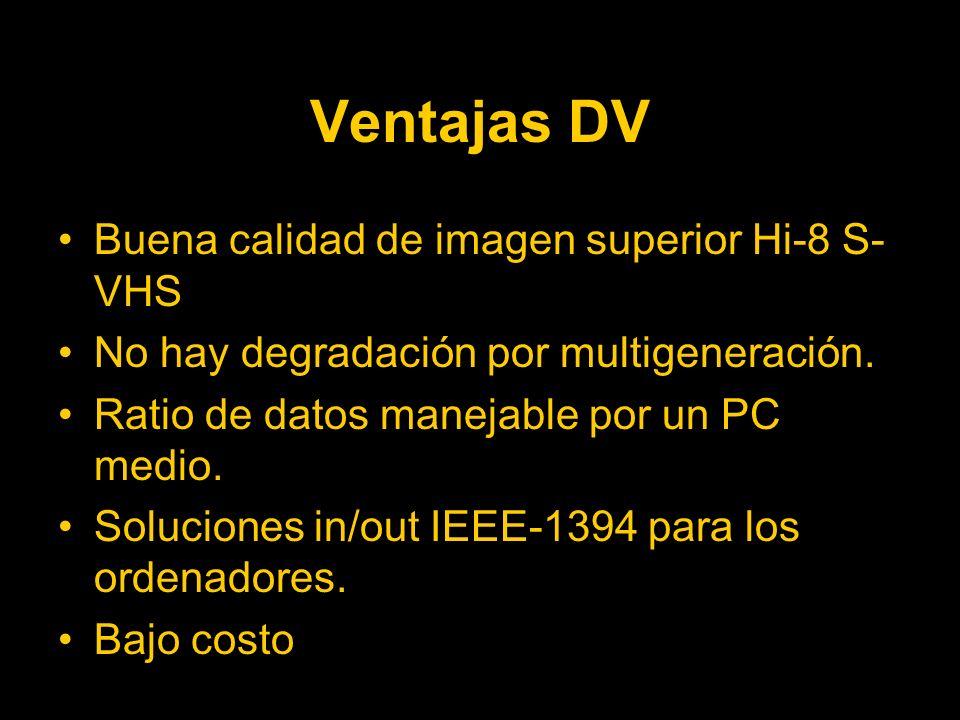 Ventajas DV Buena calidad de imagen superior Hi-8 S- VHS No hay degradación por multigeneración.