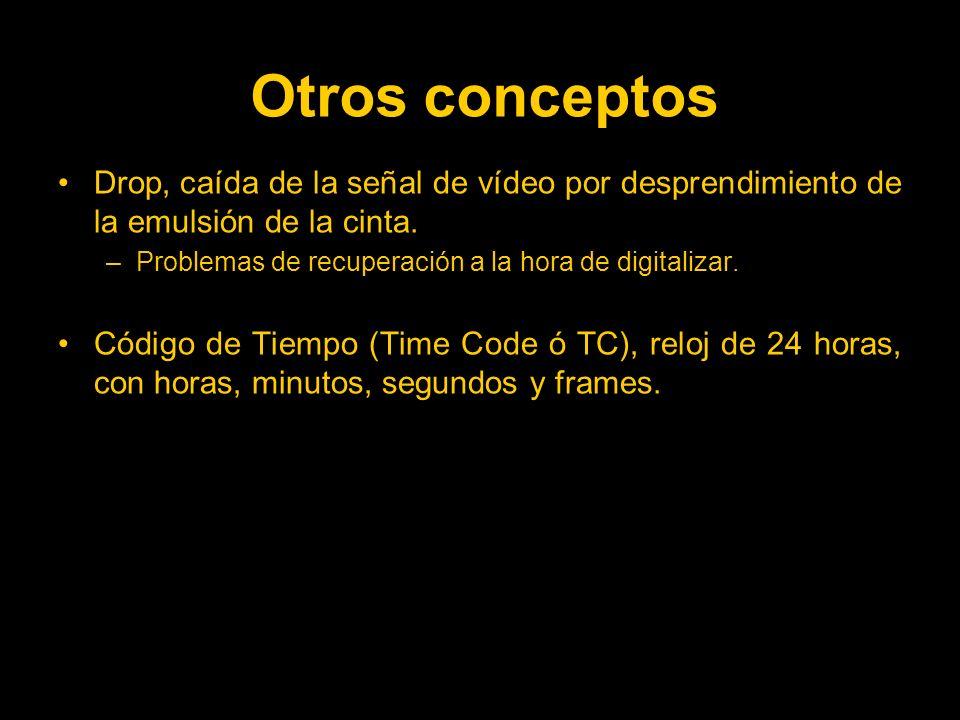 Otros conceptos Drop, caída de la señal de vídeo por desprendimiento de la emulsión de la cinta.