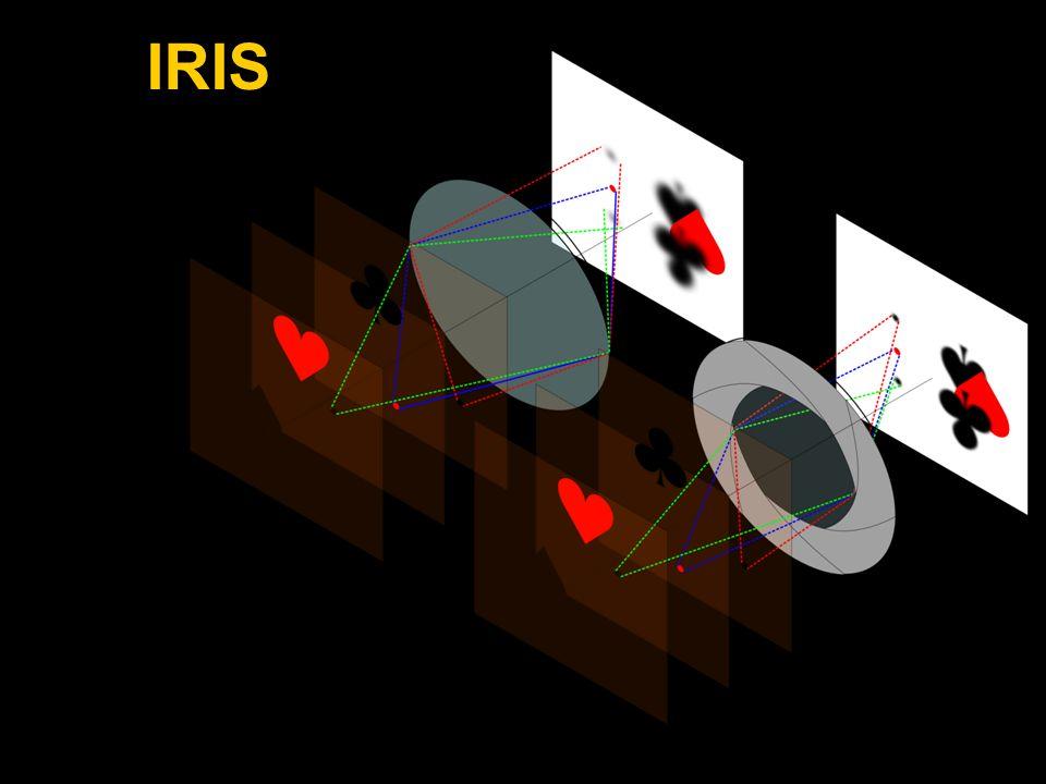 Reciprocidad Es la relación entre iris (apertura) y shutter Apertura pequeña con shutter de velocidad lenta es equivalente a apertura grande con shutter de velocidad alta