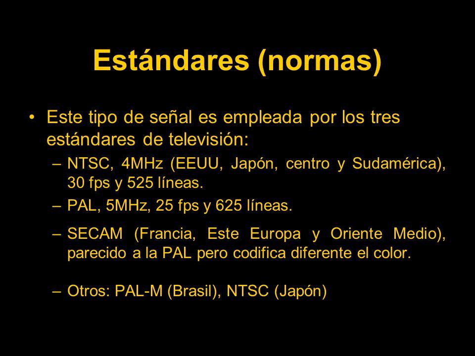 Estándares (normas) Este tipo de señal es empleada por los tres estándares de televisión: –NTSC, 4MHz (EEUU, Japón, centro y Sudamérica), 30 fps y 525 líneas.