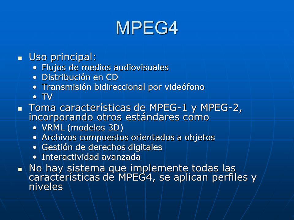 MPEG4 Uso principal: Uso principal: Flujos de medios audiovisualesFlujos de medios audiovisuales Distribución en CDDistribución en CD Transmisión bidi