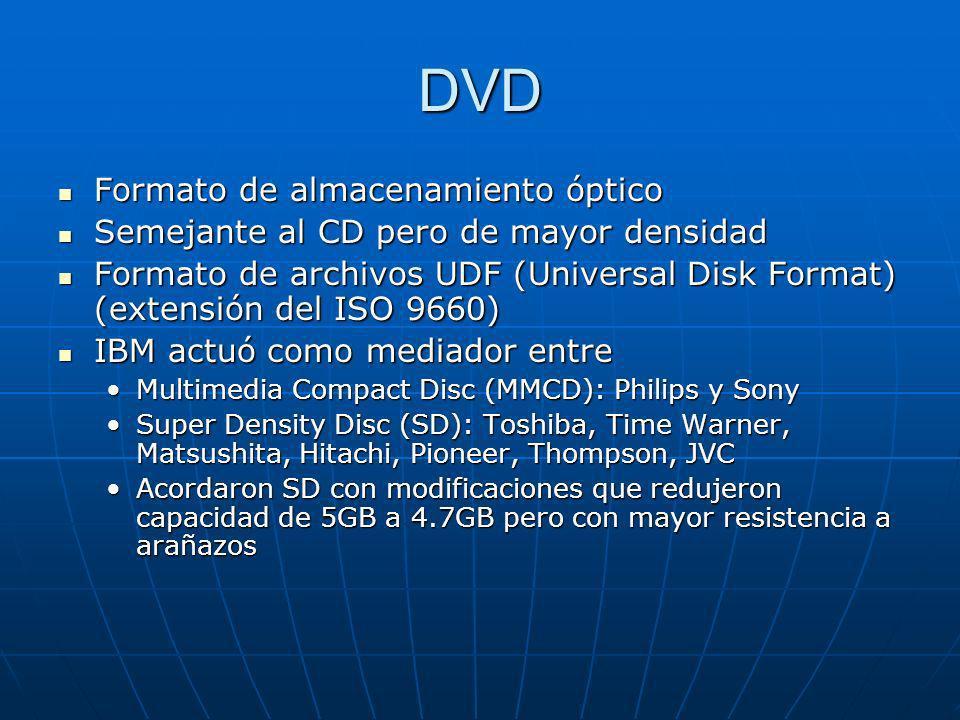 DVD Formato de almacenamiento óptico Formato de almacenamiento óptico Semejante al CD pero de mayor densidad Semejante al CD pero de mayor densidad Fo