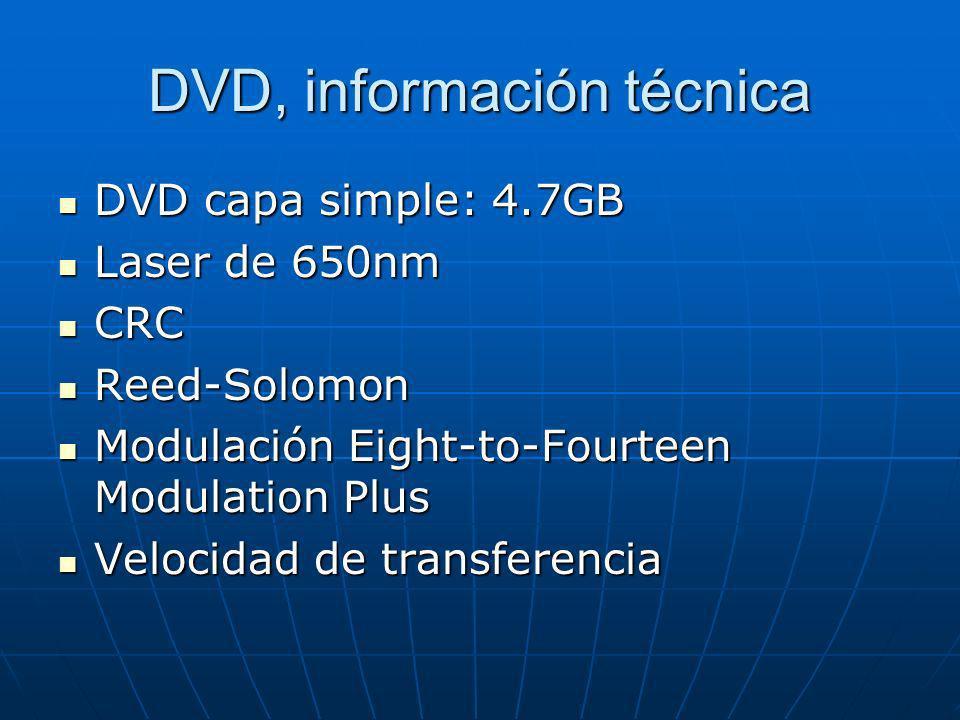 DVD, información técnica DVD capa simple: 4.7GB DVD capa simple: 4.7GB Laser de 650nm Laser de 650nm CRC CRC Reed-Solomon Reed-Solomon Modulación Eigh