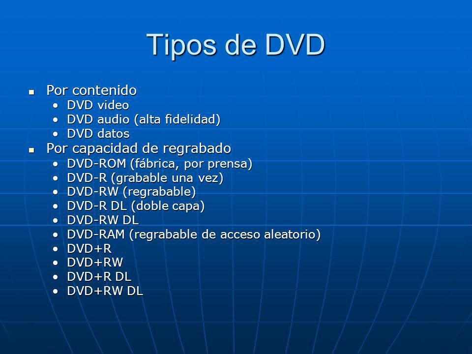 Tipos de DVD Por número de capas Por número de capas DVD-5: una cara, capa simple, 4.7GBDVD-5: una cara, capa simple, 4.7GB DVD-9: una cara, doble capa, 8.5GBDVD-9: una cara, doble capa, 8.5GB DVD-10: dos caras, capa simple, 9.4GBDVD-10: dos caras, capa simple, 9.4GB DVD-14: dos caras, capa simple y cara doble, 13.3GBDVD-14: dos caras, capa simple y cara doble, 13.3GB DVD-18: dos caras, capa doble, 17.1DVD-18: dos caras, capa doble, 17.1 Tamaño físico Tamaño físico DVD 12cmDVD 12cm DVD 8cm (1.5GB)DVD 8cm (1.5GB)
