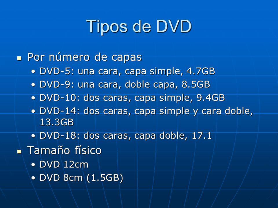 Tipos de DVD Por número de capas Por número de capas DVD-5: una cara, capa simple, 4.7GBDVD-5: una cara, capa simple, 4.7GB DVD-9: una cara, doble cap