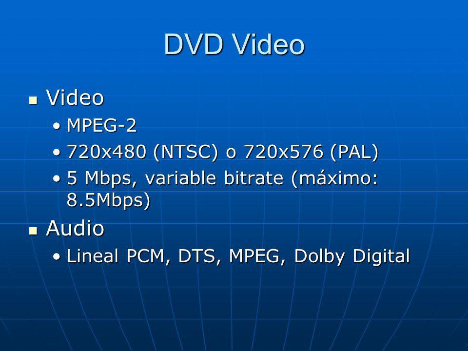 DVD Video Video Video MPEG-2MPEG-2 720x480 (NTSC) o 720x576 (PAL)720x480 (NTSC) o 720x576 (PAL) 5 Mbps, variable bitrate (máximo: 8.5Mbps)5 Mbps, vari