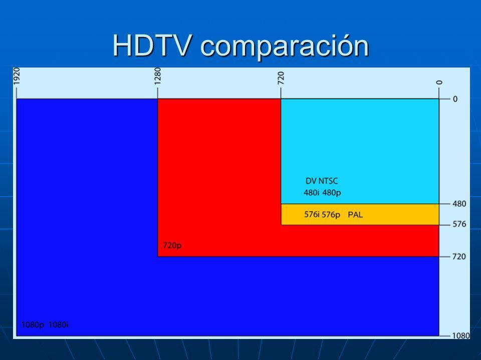 HDTV detalles técnicos Razón de aspecto 16:9 Razón de aspecto 16:9 1920 pixels × 1080 líneas entrelazado (1080i) 1920 pixels × 1080 líneas entrelazado (1080i) 1280 píxeles × 720 líneas progresivo (720p) 1280 píxeles × 720 líneas progresivo (720p) Codecs: MPEG-2, H.264, VC-1 (Windows Media Video 9) Codecs: MPEG-2, H.264, VC-1 (Windows Media Video 9) Imágenes 5 veces más definidas que SDTV Imágenes 5 veces más definidas que SDTV