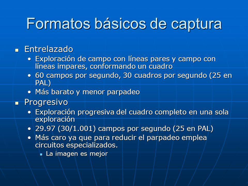 Formatos básicos de captura Entrelazado Entrelazado Exploración de campo con líneas pares y campo con líneas impares, conformando un cuadroExploración