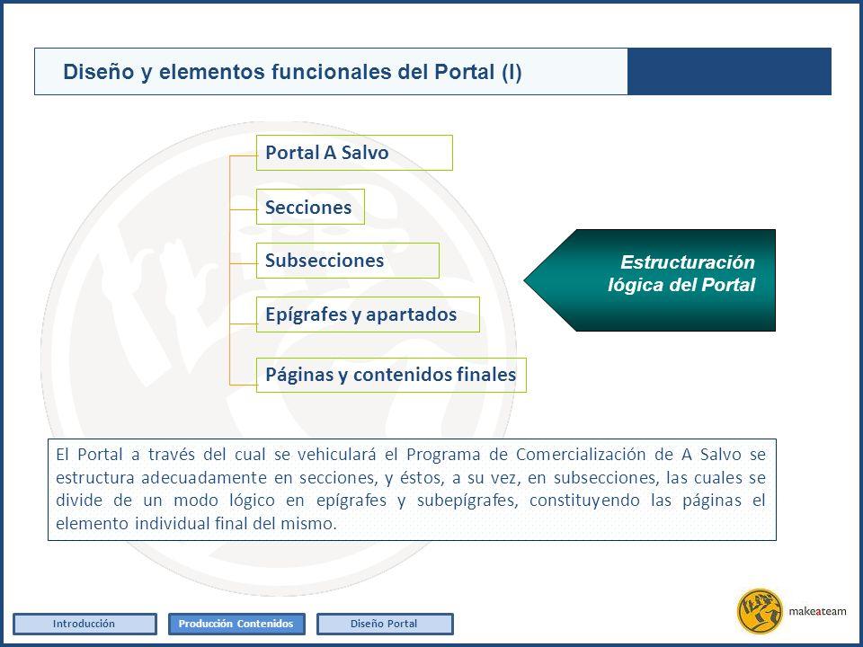 Portal A Salvo Secciones Subsecciones Epígrafes y apartados Páginas y contenidos finales El Portal a través del cual se vehiculará el Programa de Come