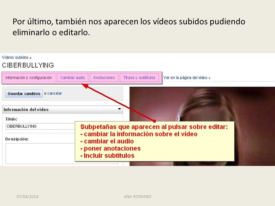 Por último, también nos aparecen los vídeos subidos pudiendo eliminarlo o editarlo.