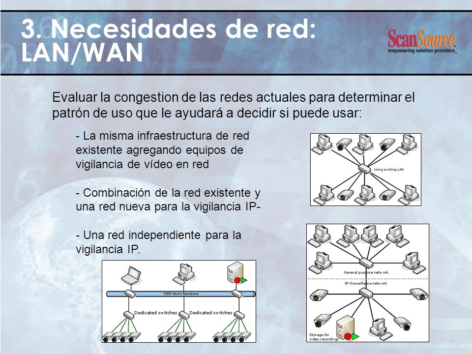 Evaluar la congestion de las redes actuales para determinar el patrón de uso que le ayudará a decidir si puede usar: 3. Necesidades de red: LAN/WAN -