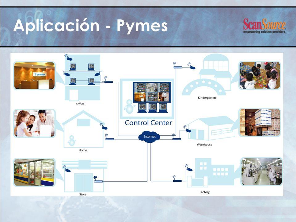 Aplicación - Pymes
