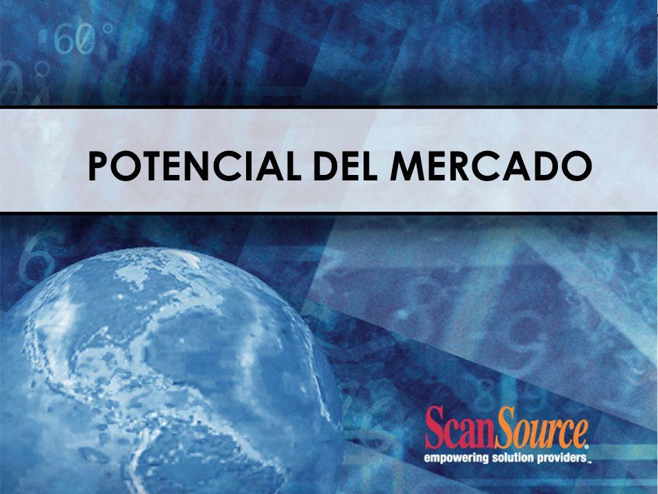 POTENCIAL DEL MERCADO