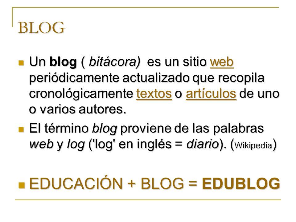 BLOG Un blog ( bitácora) es un sitio web periódicamente actualizado que recopila cronológicamente textos o artículos de uno o varios autores. Un blog