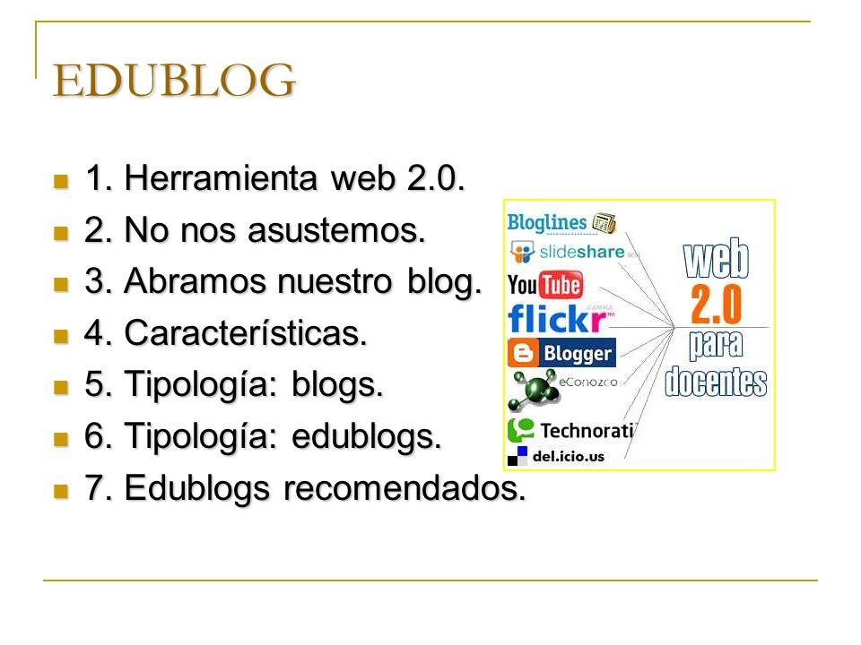 EDUBLOG 1. Herramienta web 2.0. 1. Herramienta web 2.0. 2. No nos asustemos. 2. No nos asustemos. 3. Abramos nuestro blog. 3. Abramos nuestro blog. 4.