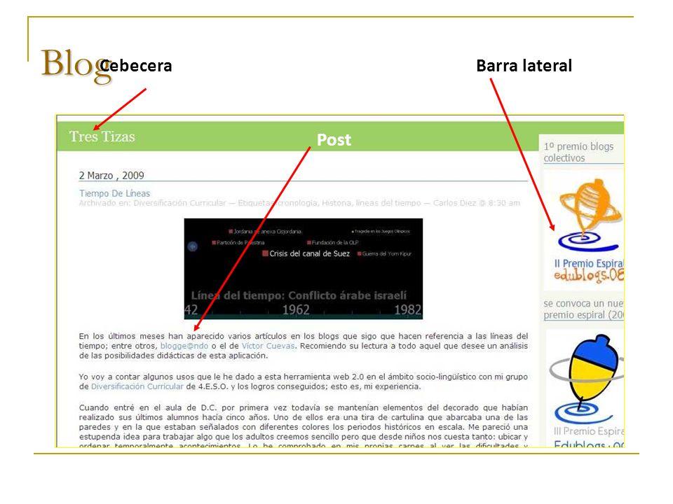 Wiki Cabecera Texto Barra lateral