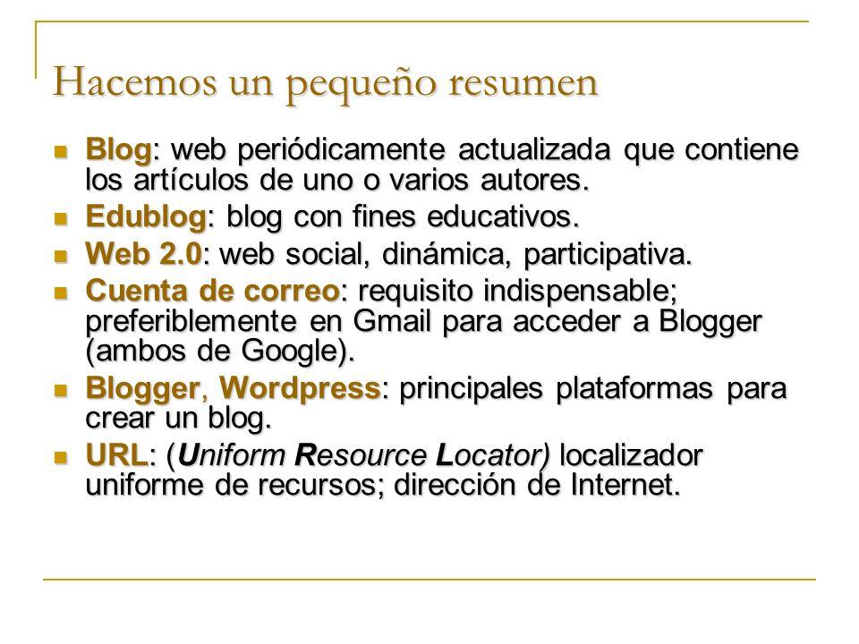 Hacemos un pequeño resumen Blog: web periódicamente actualizada que contiene los artículos de uno o varios autores.