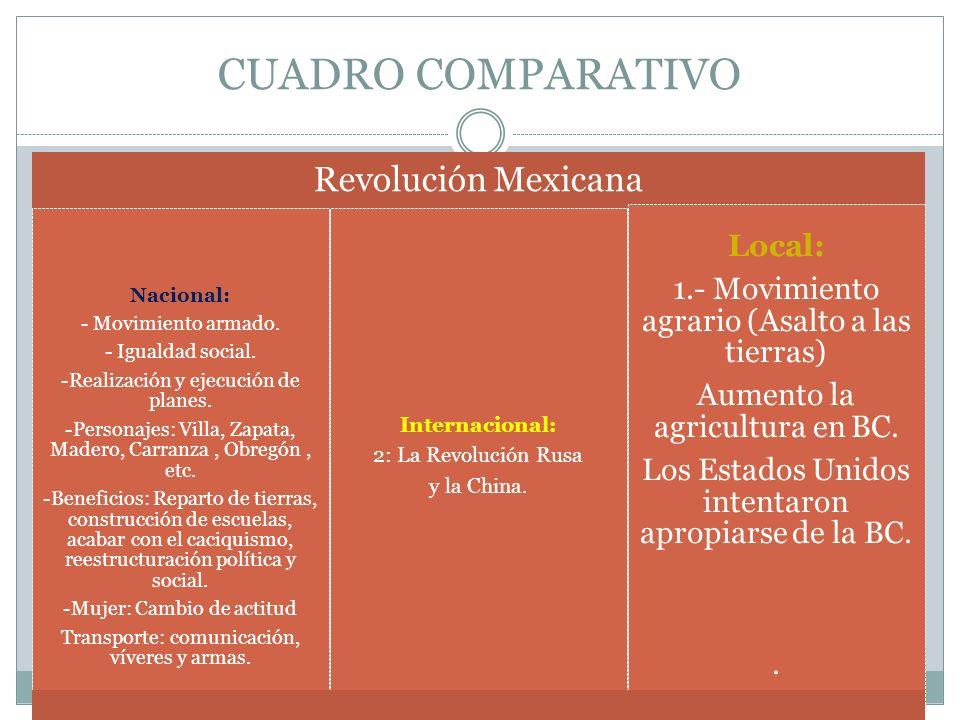 CUADRO COMPARATIVO Revolución Mexicana Nacional: - Movimiento armado. - Igualdad social. -Realización y ejecución de planes. -Personajes: Villa, Zapat