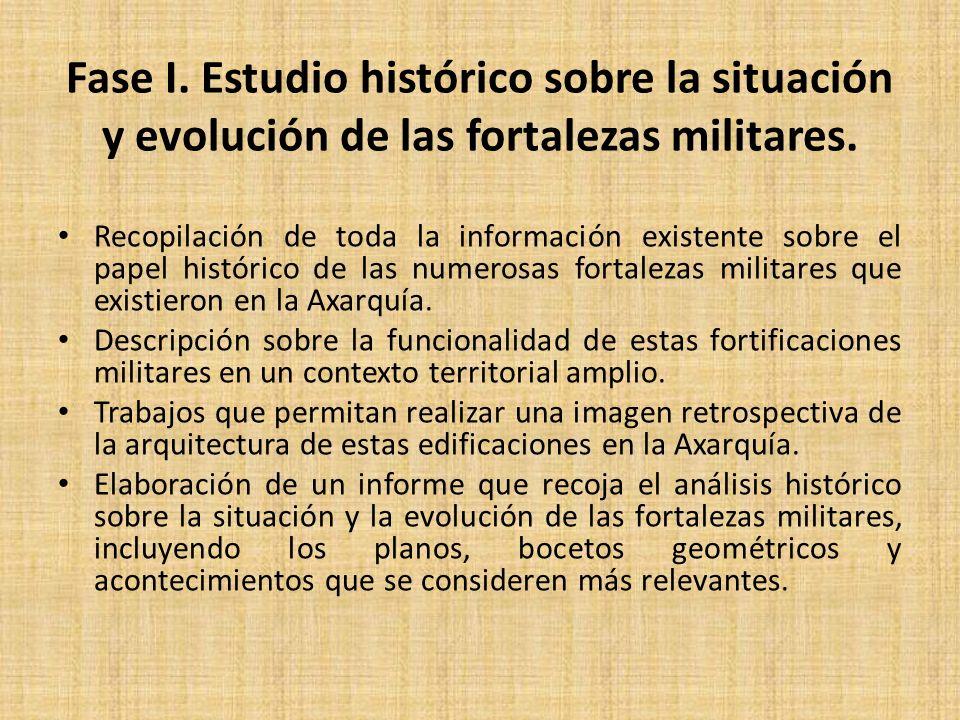 Fase I. Estudio histórico sobre la situación y evolución de las fortalezas militares.