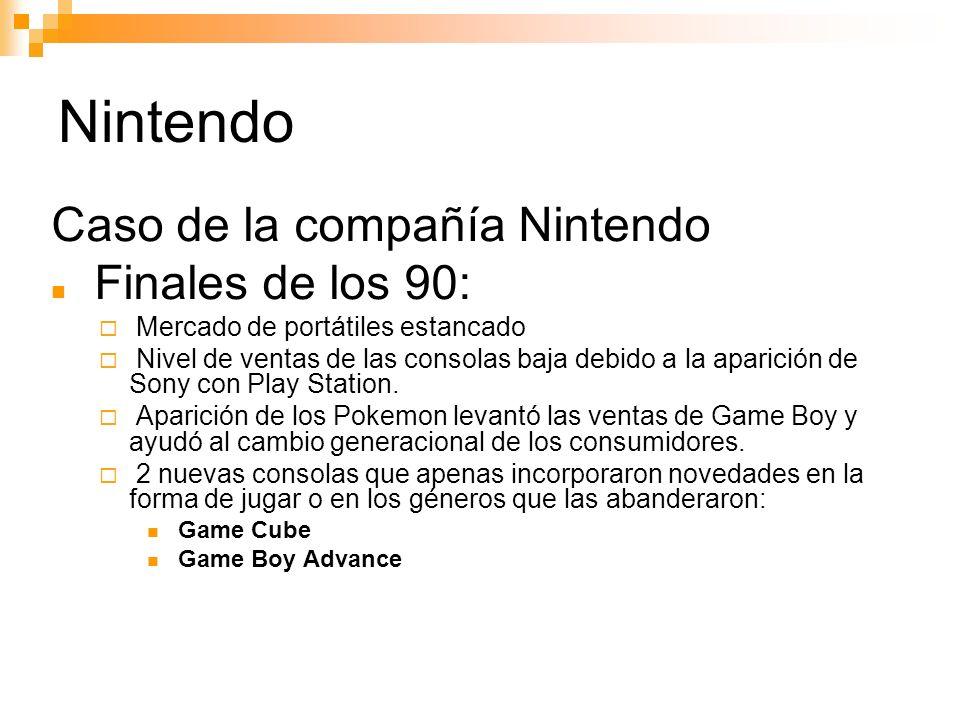 Nintendo Caso de la compañía Nintendo Finales de los 90: Mercado de portátiles estancado Nivel de ventas de las consolas baja debido a la aparición de Sony con Play Station.