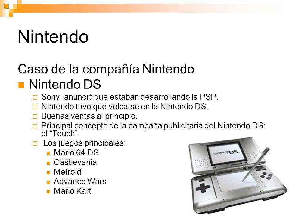 Nintendo Caso de la compañía Nintendo Nintendo DS Sony anunció que estaban desarrollando la PSP.