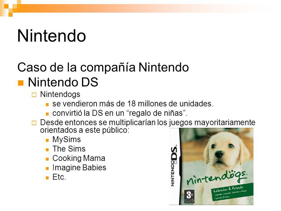 Nintendo Caso de la compañía Nintendo Nintendo DS Nintendogs se vendieron más de 18 millones de unidades.