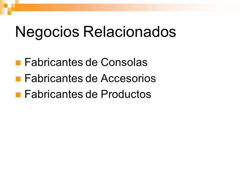 Negocios Relacionados Fabricantes de Consolas Fabricantes de Accesorios Fabricantes de Productos
