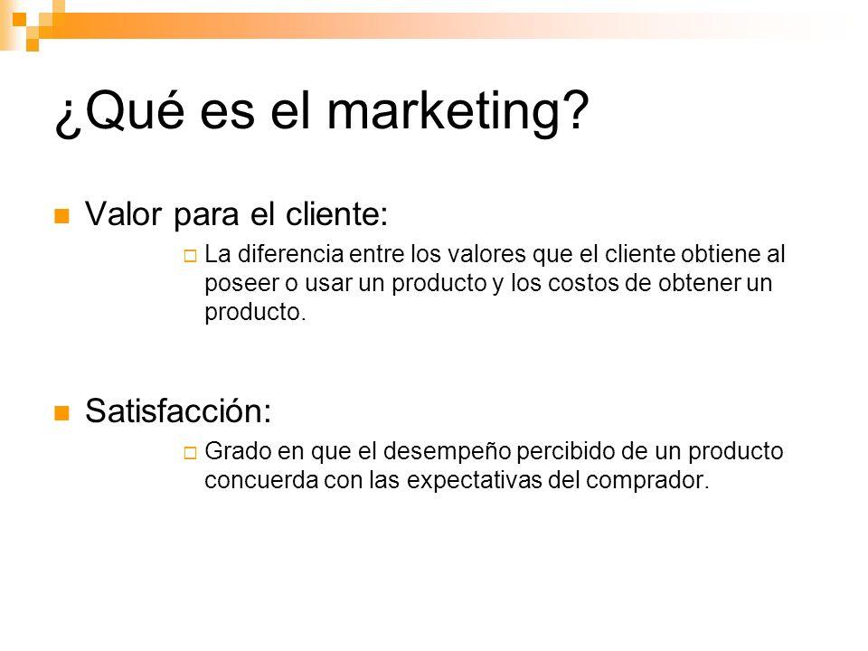 Marketing Viral Bajo Costo Alta tasa de respuesta Facilidad de ejecución