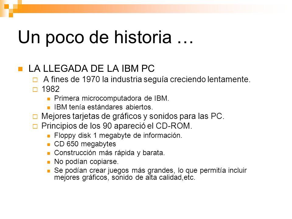 LA LLEGADA DE LA IBM PC A fines de 1970 la industria seguía creciendo lentamente.