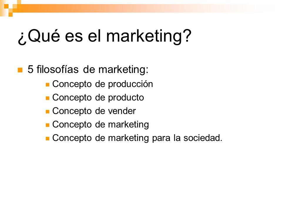 http://www.marketing- xxi.com/herramientas-field-marketing.html http://www.marketing- xxi.com/herramientas-field-marketing.html http://es.catholic.net/comunicadorescatolic os/579/1624/articulo.php?id=32169