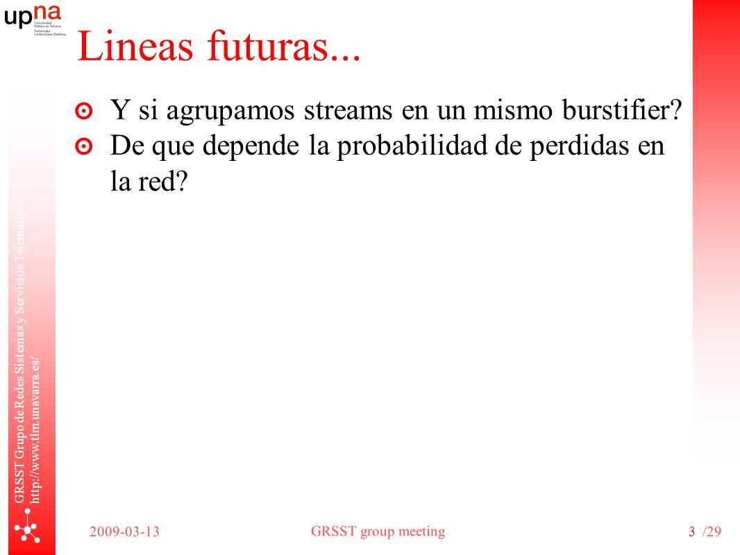 GRSST group meeting 2009-03-13/29 GRSST Grupo de Redes Sistemas y Servicios Telemáticos http://www.tlm.unavarra.es/ 3 Lineas futuras...