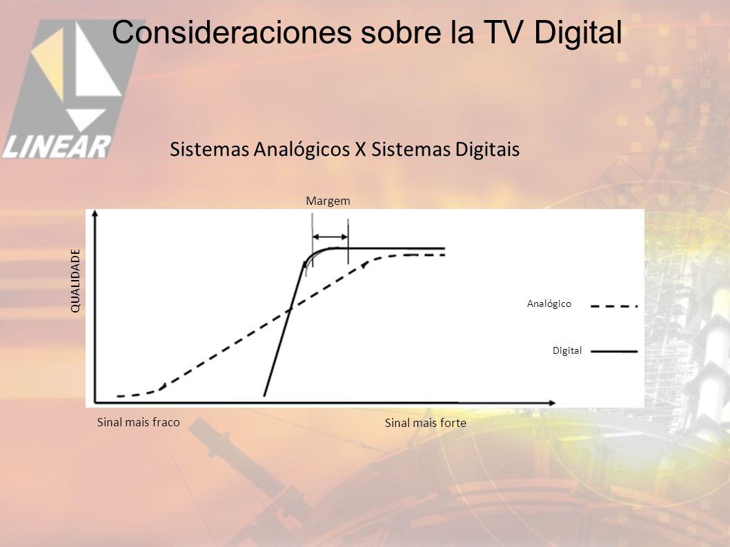 Sistemas Analógicos X Sistemas Digitais Analógico Digital Sinal mais fraco Sinal mais forte QUALIDADE Margem Consideraciones sobre la TV Digital