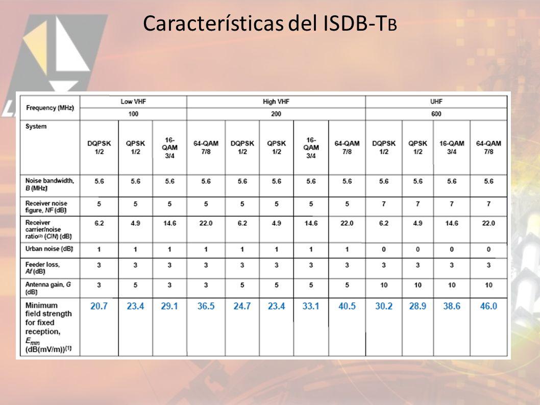 Características del ISDB-T B