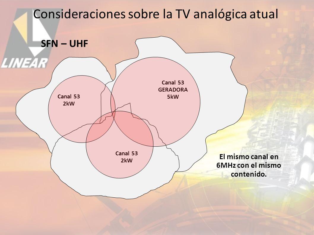Canal 53 2kW Canal 53 2kW Canal 53 GERADORA 5kW SFN – UHF El mismo canal en 6MHz con el mismo contenido.