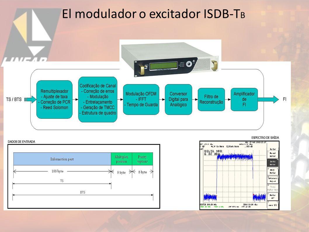 El modulador o excitador ISDB-T B